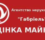 Агентство нерухомості Габріель. Бізнес-послуги, фінанси > Експертна оцінка, Львів